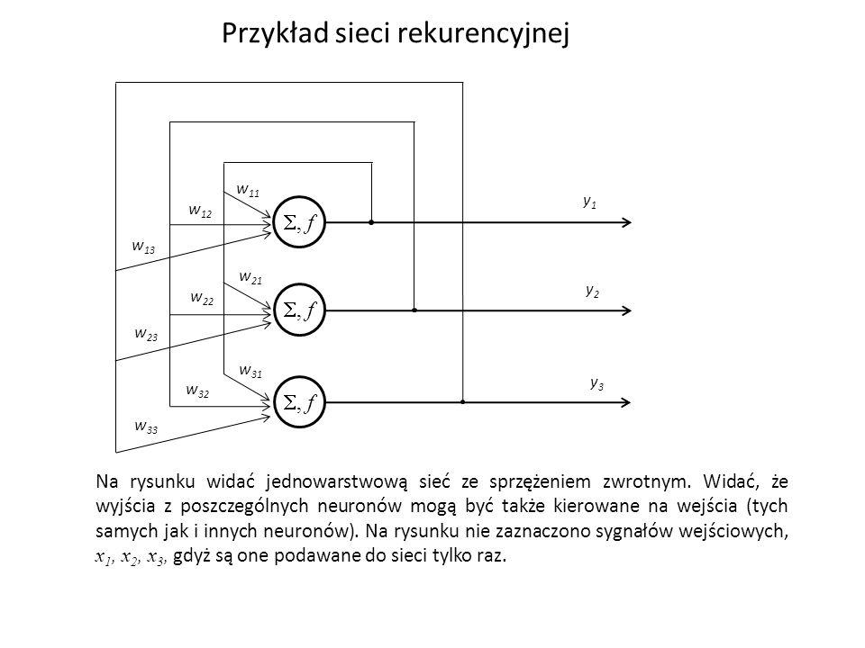 Przykład sieci rekurencyjnej, f w 11 w 12 w 13 w 21 w 22 w 23 w 31 w 32 w 33 y1y1 y2y2 y3y3 Na rysunku widać jednowarstwową sieć ze sprzężeniem zwrotnym.