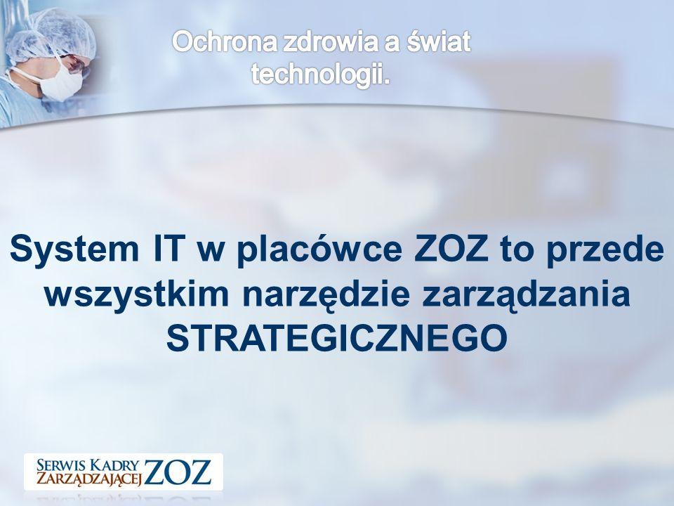 System IT w placówce ZOZ to przede wszystkim narzędzie zarządzania STRATEGICZNEGO