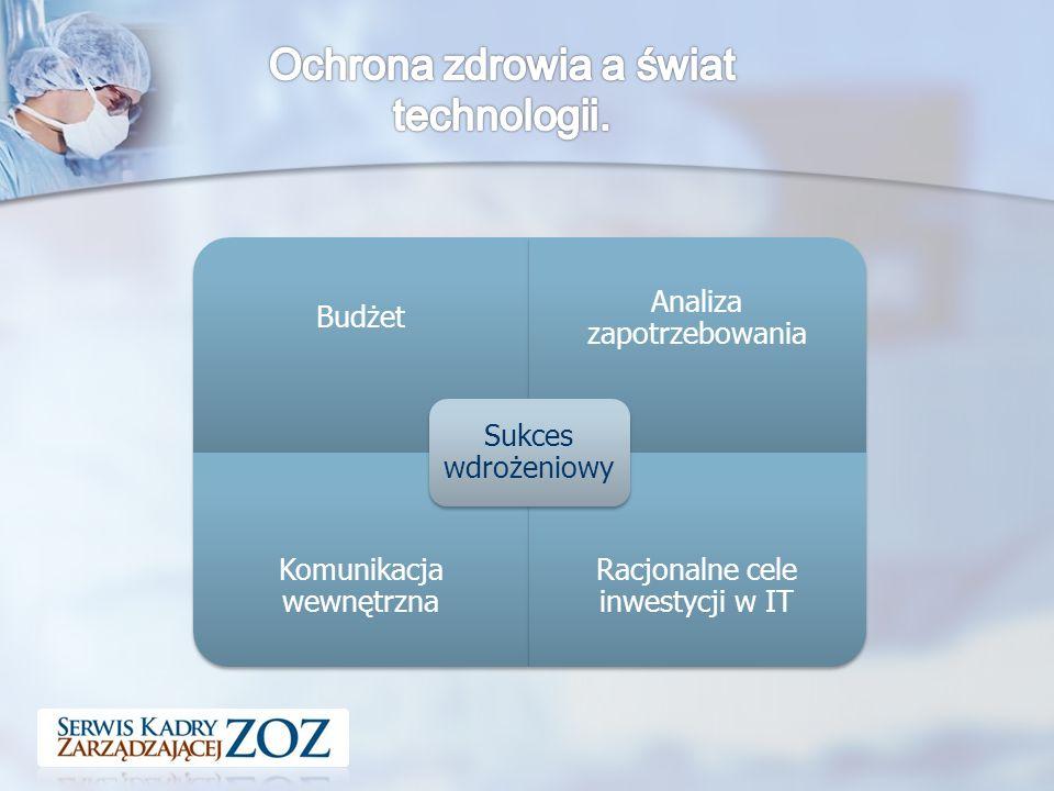 Budżet Analiza zapotrzebowania Komunikacja wewnętrzna Racjonalne cele inwestycji w IT Sukces wdrożeniowy