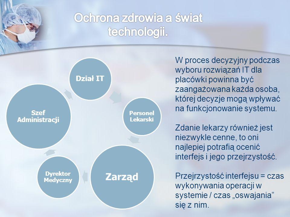 Dział IT Personel Lekarski Zarząd Dyrektor Medyczny Szef Administracji W proces decyzyjny podczas wyboru rozwiązań IT dla placówki powinna być zaangażowana każda osoba, której decyzje mogą wpływać na funkcjonowanie systemu.