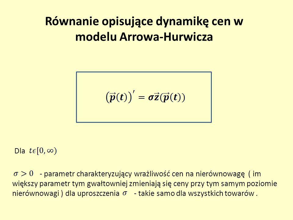 Równanie opisujące dynamikę cen w modelu Arrowa-Hurwicza Dla - parametr charakteryzujący wrażliwość cen na nierównowagę ( im większy parametr tym gwał