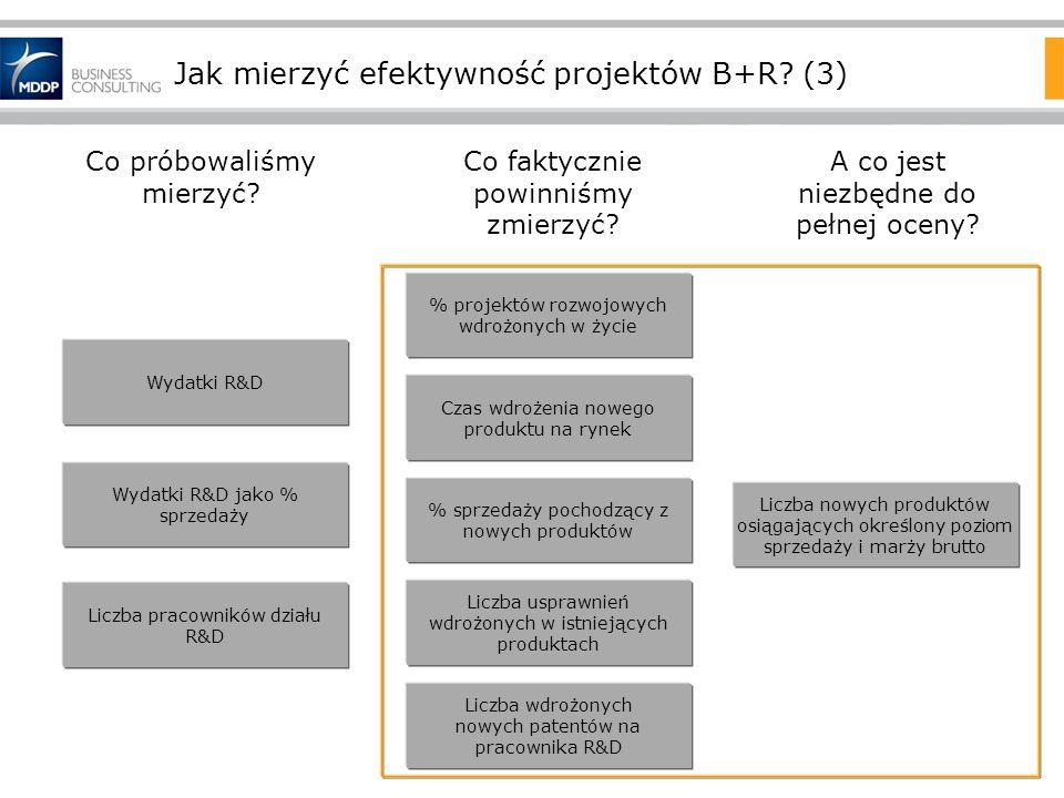 Co może być problem w zarządzaniu projekatmi B+R.