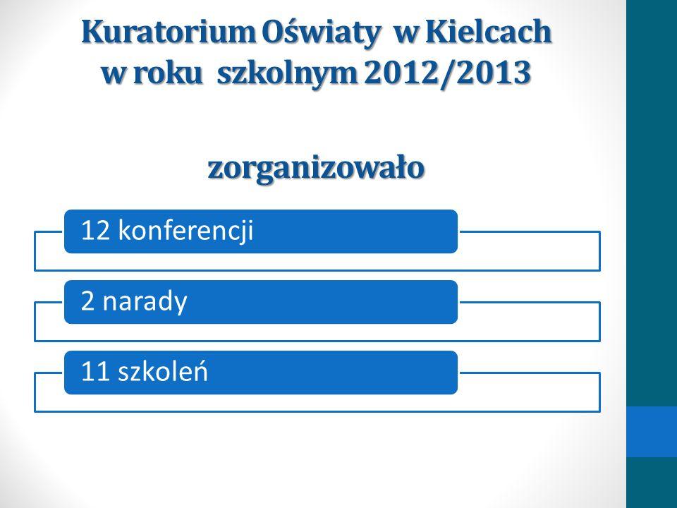 Kuratorium Oświaty w Kielcach w roku szkolnym 2012/2013 zorganizowało 12 konferencji2 narady11 szkoleń
