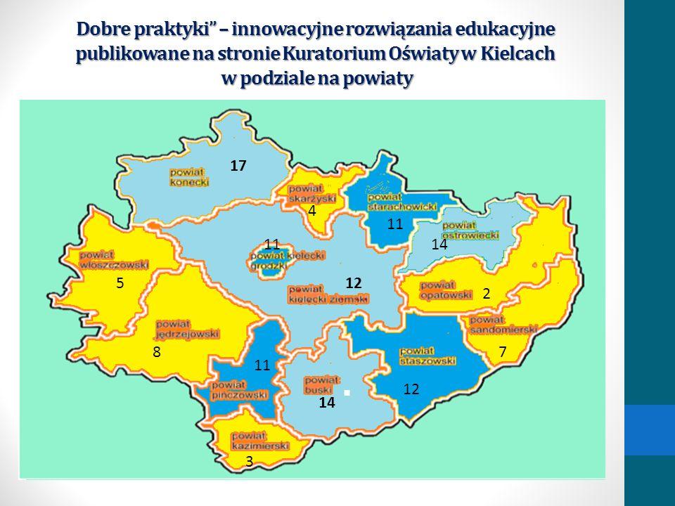 Dobre praktyki – innowacyjne rozwiązania edukacyjne publikowane na stronie Kuratorium Oświaty w Kielcach w podziale na powiaty 17 4 11 14 2 7 12 14 3