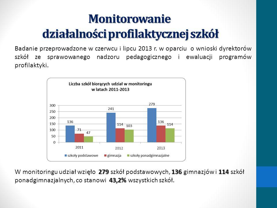 Monitorowanie działalności profilaktycznej szkół Badanie przeprowadzone w czerwcu i lipcu 2013 r. w oparciu o wnioski dyrektorów szkół ze sprawowanego