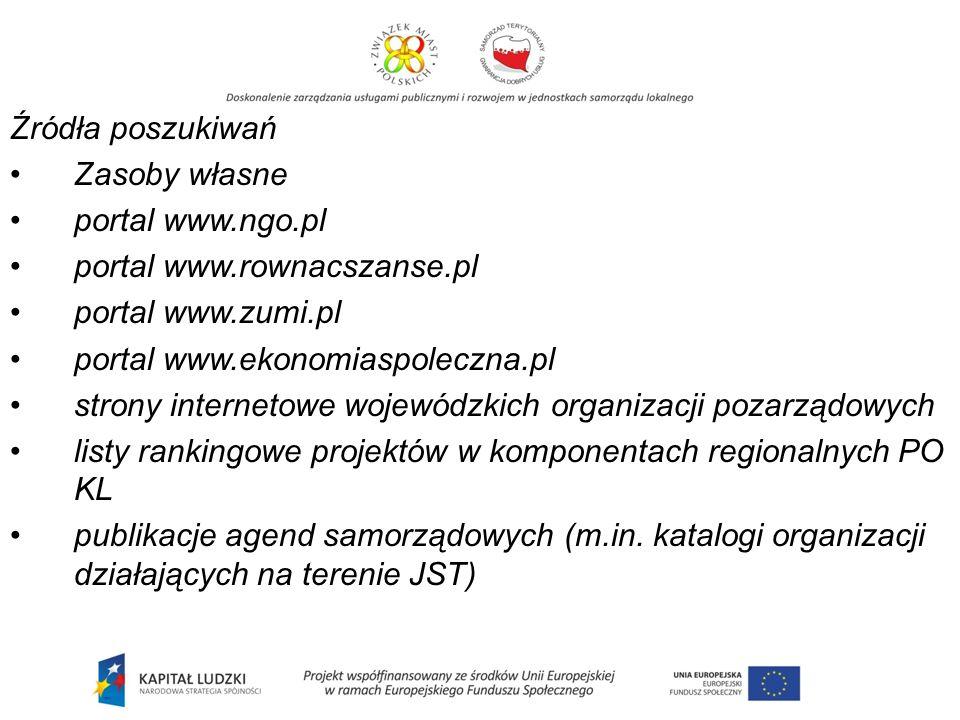 Źródła poszukiwań Zasoby własne portal www.ngo.pl portal www.rownacszanse.pl portal www.zumi.pl portal www.ekonomiaspoleczna.pl strony internetowe wojewódzkich organizacji pozarządowych listy rankingowe projektów w komponentach regionalnych PO KL publikacje agend samorządowych (m.in.