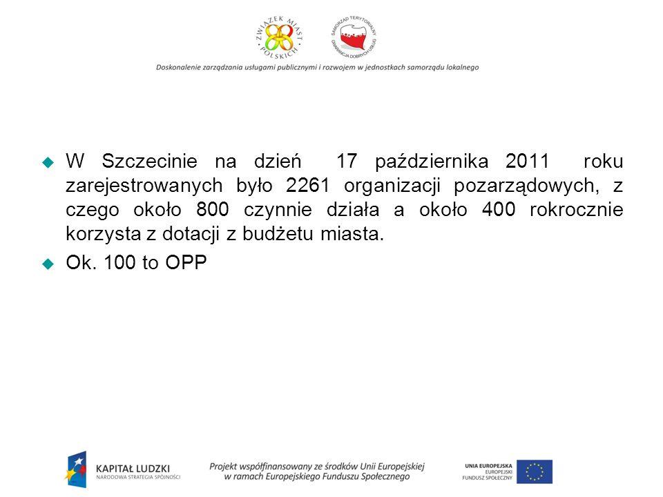 W Szczecinie na dzień 17 października 2011 roku zarejestrowanych było 2261 organizacji pozarządowych, z czego około 800 czynnie działa a około 400 rokrocznie korzysta z dotacji z budżetu miasta.