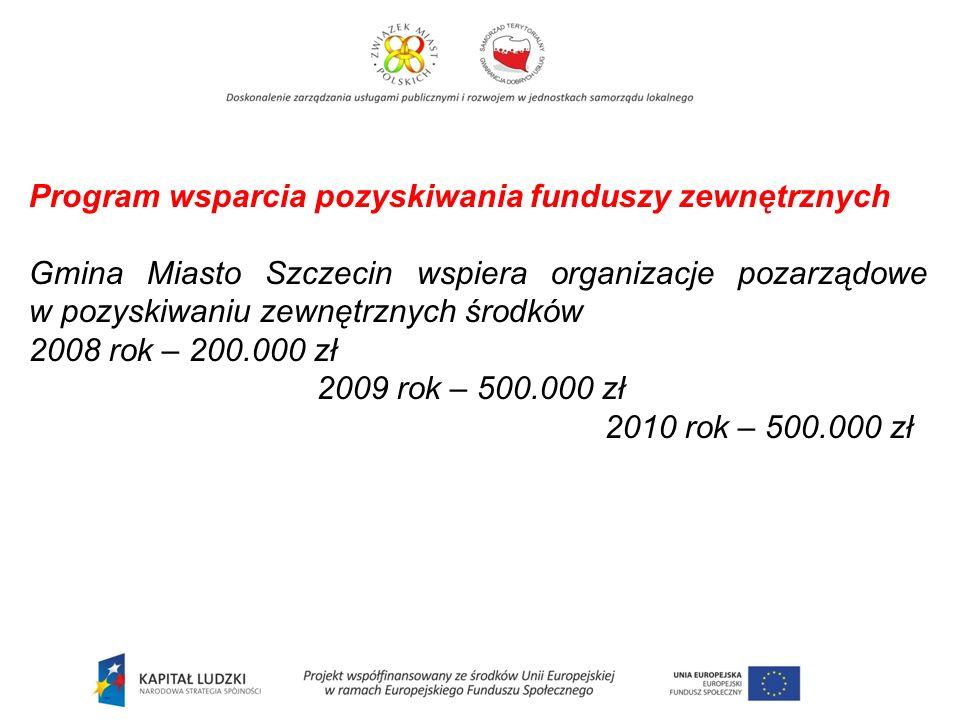Program wsparcia pozyskiwania funduszy zewnętrznych Gmina Miasto Szczecin wspiera organizacje pozarządowe w pozyskiwaniu zewnętrznych środków 2008 rok – 200.000 zł 2009 rok – 500.000 zł 2010 rok – 500.000 zł