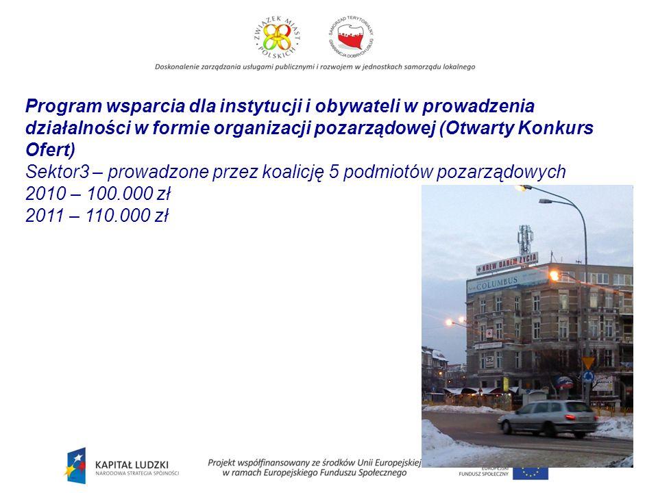 Program wsparcia dla instytucji i obywateli w prowadzenia działalności w formie organizacji pozarządowej (Otwarty Konkurs Ofert) Sektor3 – prowadzone przez koalicję 5 podmiotów pozarządowych 2010 – 100.000 zł 2011 – 110.000 zł