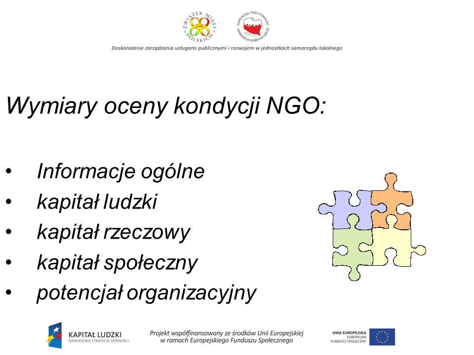 Wymiary oceny kondycji NGO: Informacje ogólne kapitał ludzki kapitał rzeczowy kapitał społeczny potencjał organizacyjny