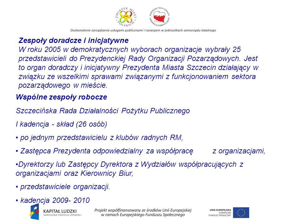 Zespoły doradcze i inicjatywne W roku 2005 w demokratycznych wyborach organizacje wybrały 25 przedstawicieli do Prezydenckiej Rady Organizacji Pozarządowych.