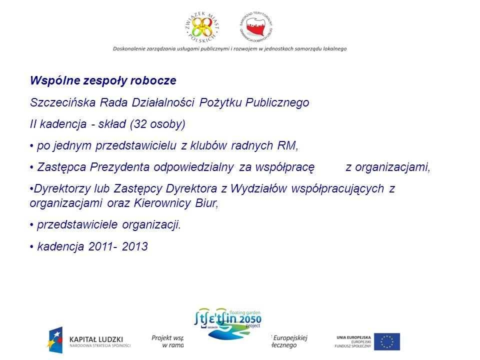 Wspólne zespoły robocze Szczecińska Rada Działalności Pożytku Publicznego II kadencja - skład (32 osoby) po jednym przedstawicielu z klubów radnych RM, Zastępca Prezydenta odpowiedzialny za współpracę z organizacjami, Dyrektorzy lub Zastępcy Dyrektora z Wydziałów współpracujących z organizacjami oraz Kierownicy Biur, przedstawiciele organizacji.