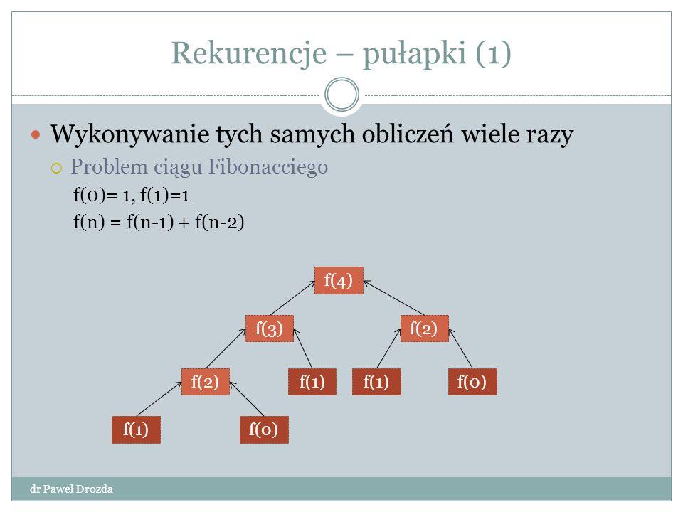 Rekurencje – pułapki (2) dr Paweł Drozda Wywoływanie rekurencji w nieskończoność int StadDoWiecznosci(int n) { if (n==1) return 1; else if ((n %2) == 0) // n parzyste return StadDoWiecznosci(n-2)*n;else return StadDoWiecznosci(n-1)*n; } Dla parzystych n – odwołania w nieskończoność