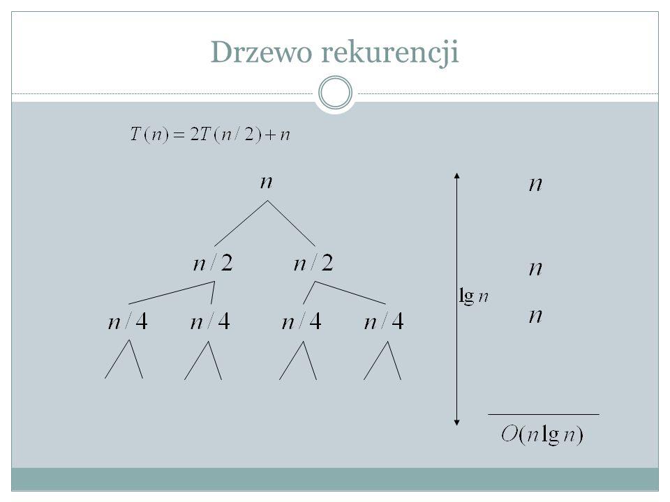 Metoda rekurencji uniwersalnej a podproblemów rowiązywanych w czasie n/b koszt dzielenia/łączenia