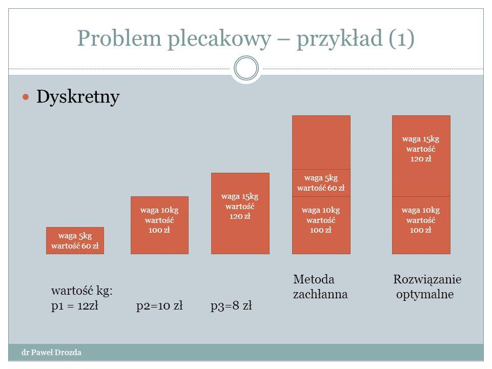 Problem plecakowy – przykład (2) Ciągły dr Paweł Drozda waga 5kg wartość 60 zł waga 10kg wartość 100 zł waga 15kg wartość 120 zł waga 10kg wartość 80 zł waga 10kg wartość 100 zł waga 5kg wartość 60 zł wartość kg: p1 = 12zł p2=10 zł p3=8 zł Metoda zachłanna = rozwiązanie optymalne