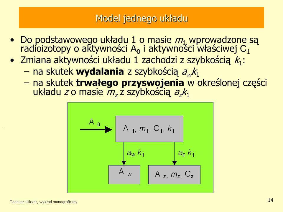 Tadeusz Hilczer, wykład monograficzny 14 Do podstawowego układu 1 o masie m 1 wprowadzone są radioizotopy o aktywności A 0 i aktywności właściwej C 1 Zmiana aktywności układu 1 zachodzi z szybkością k 1 : –na skutek wydalania z szybkością a w k 1 –na skutek trwałego przyswojenia w określonej części układu z o masie m z z szybkością a z k 1.