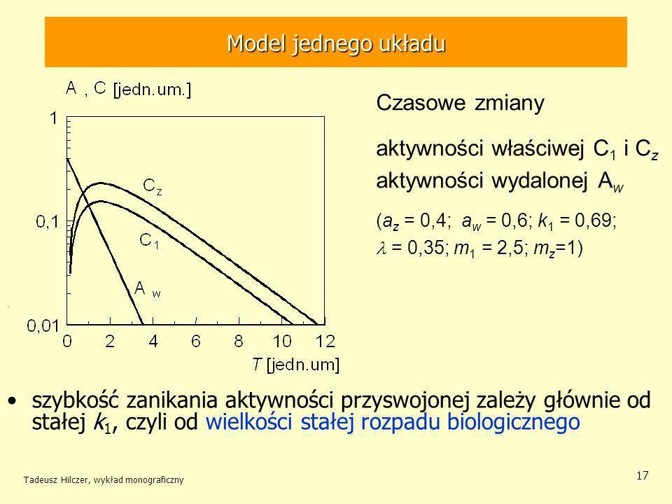 Tadeusz Hilczer, wykład monograficzny 17 szybkość zanikania aktywności przyswojonej zależy głównie od stałej k 1, czyli od wielkości stałej rozpadu biologicznego.