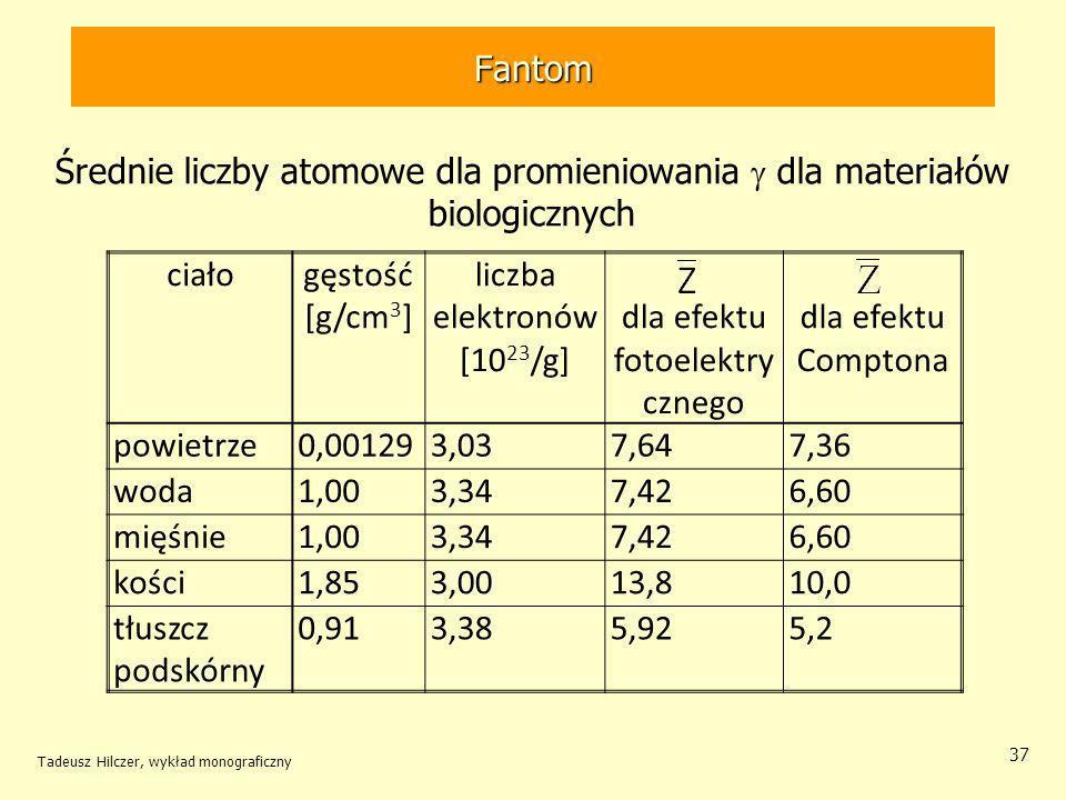 Fantom ciałogęstość [g/cm 3 ] liczba elektronów [10 23 /g] dla efektu fotoelektry cznego dla efektu Comptona powietrze0,001293,037,647,36 woda1,003,347,426,60 mięśnie1,003,347,426,60 kości1,853,0013,810,0 tłuszcz podskórny 0,913,385,925,2 Tadeusz Hilczer, wykład monograficzny 37 Średnie liczby atomowe dla promieniowania dla materiałów biologicznych
