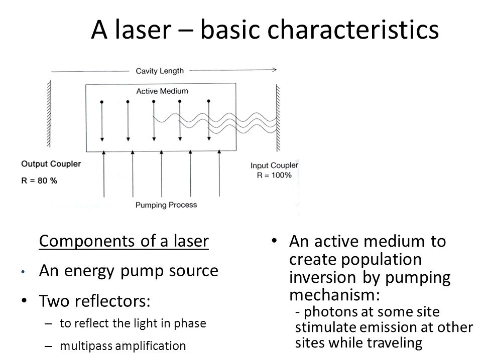 Two reflectors: – to reflect the light in phase – multipass amplification Components of a laser An energy pump source An active medium to create popul