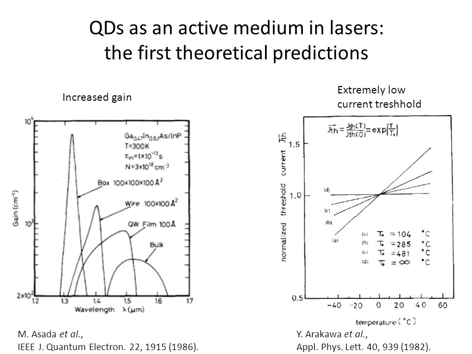 QDs as an active medium in lasers: the first theoretical predictions M. Asada et al., IEEE J. Quantum Electron. 22, 1915 (1986). Y. Arakawa et al., Ap