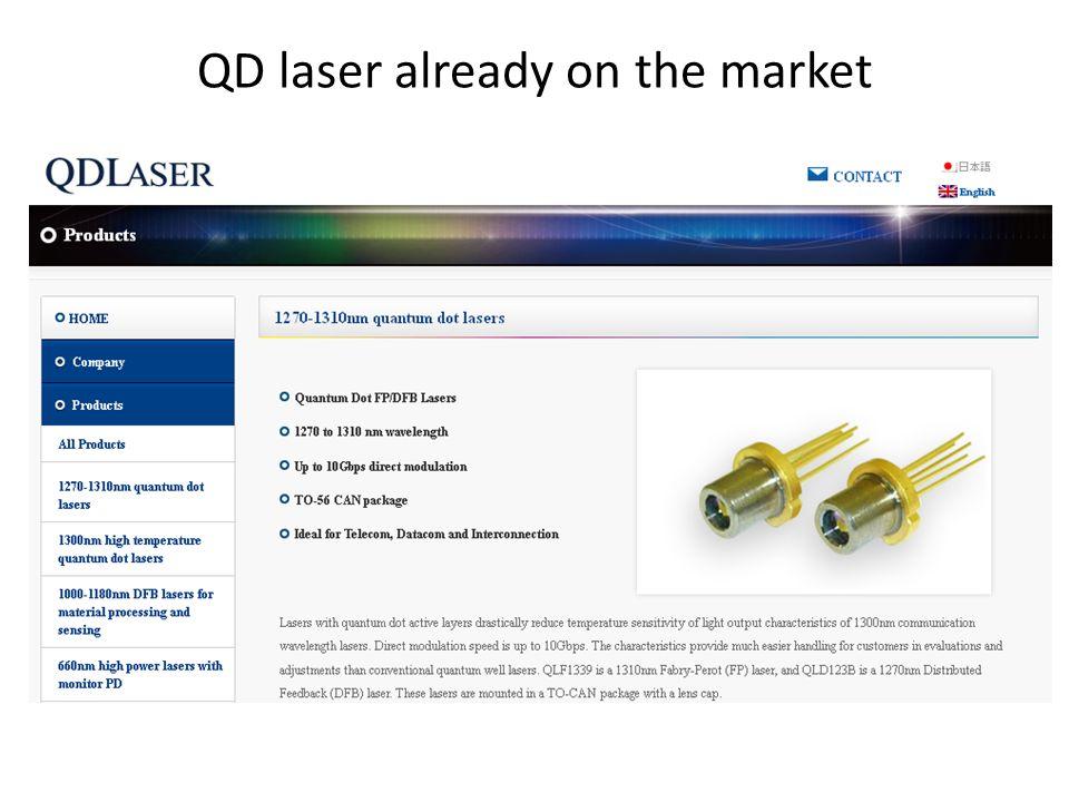 QD laser already on the market