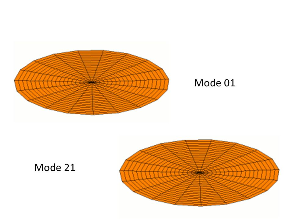 Mode 01 Mode 21