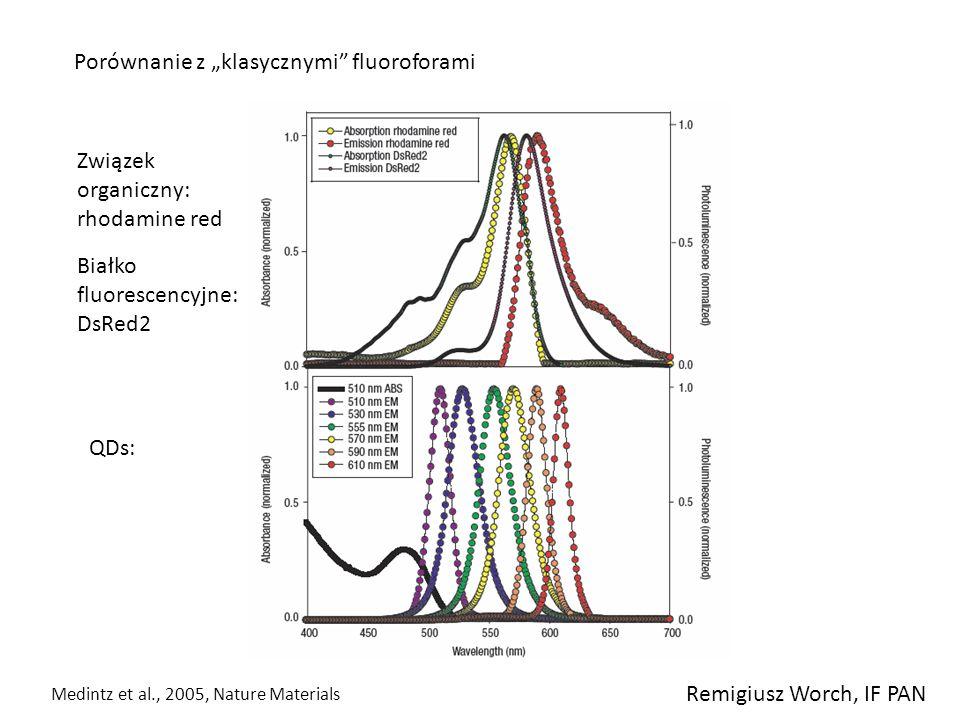 Medintz et al., 2005, Nature Materials Porównanie z klasycznymi fluoroforami Związek organiczny: rhodamine red Białko fluorescencyjne: DsRed2 QDs: Remigiusz Worch, IF PAN