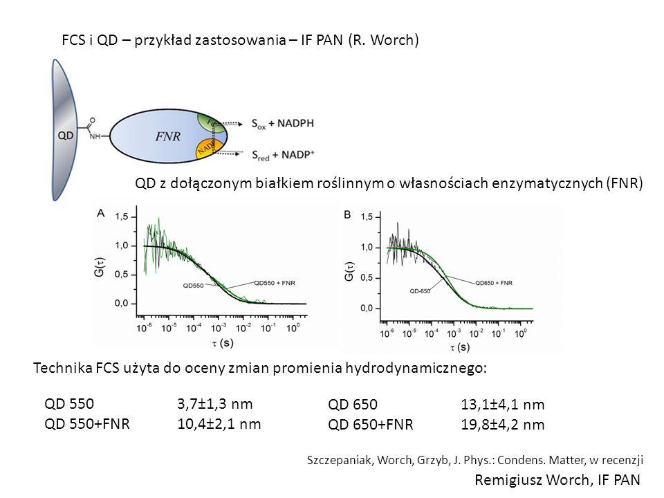 FCS i QD – przykład zastosowania – IF PAN (R.