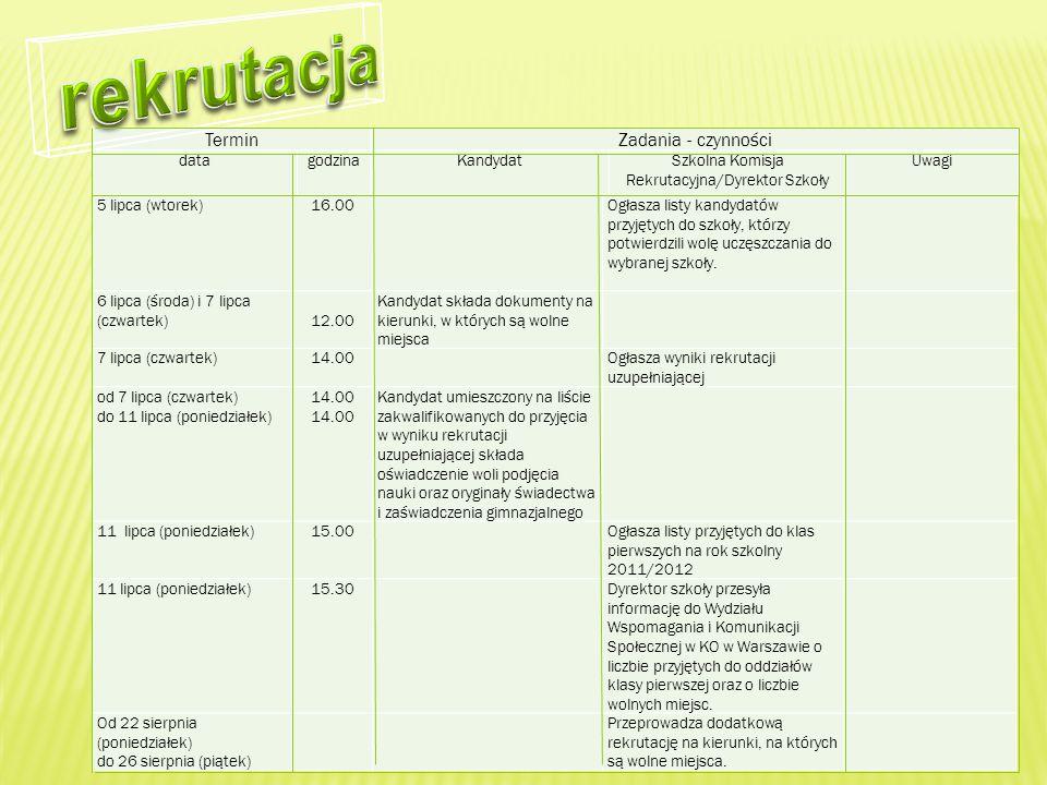 www.mechanik.home.pl e-mail: mechanik@home.ple-mail: mechanik@home.pl DZIEŃ OTWARTEJ SZKOŁY DLA UCZNIÓW GIMNAZJUM 1 KWIETNIA 2011 ROKU