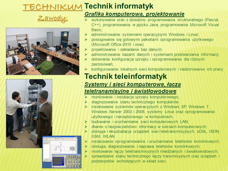 LICEUM PROFILOWANE Profil- Zarządzanie Informacją Okres nauki –trzy lata Do wyboru dwa z trzech języków- angielski, niemiecki i rosyjski (poziom podstawowy i rozszerzony).