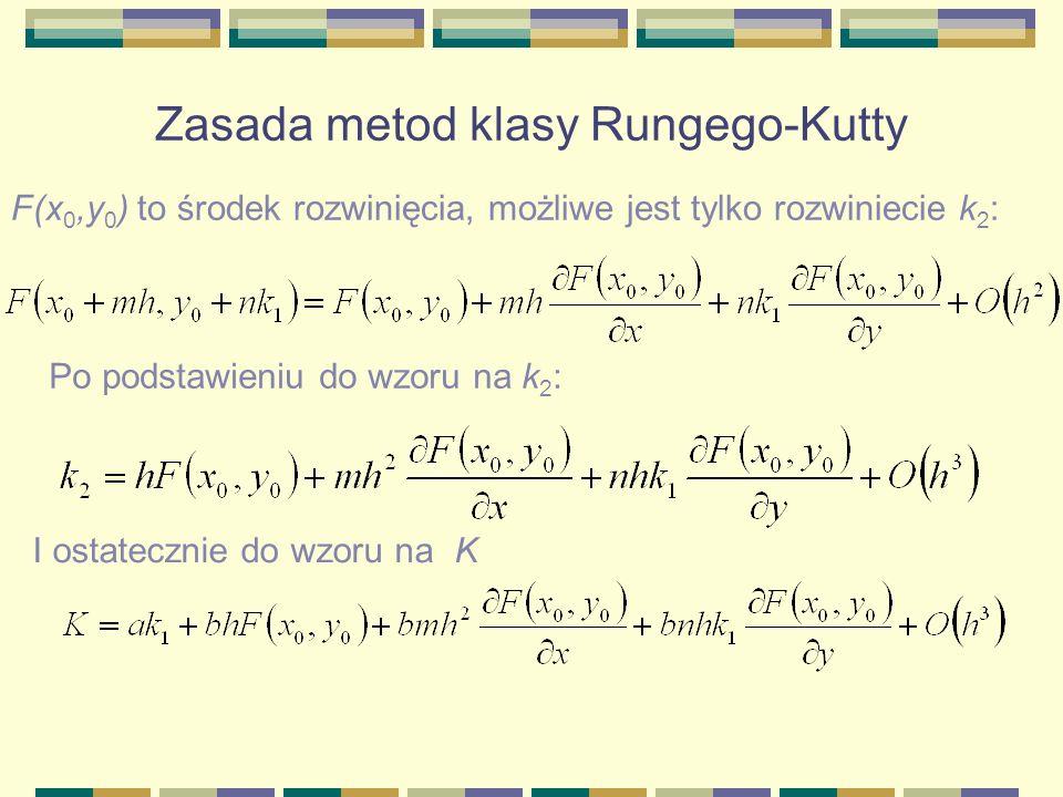 Zasada metod klasy Rungego-Kutty F(x 0,y 0 ) to środek rozwinięcia, możliwe jest tylko rozwiniecie k 2 : I ostatecznie do wzoru na K Po podstawieniu d