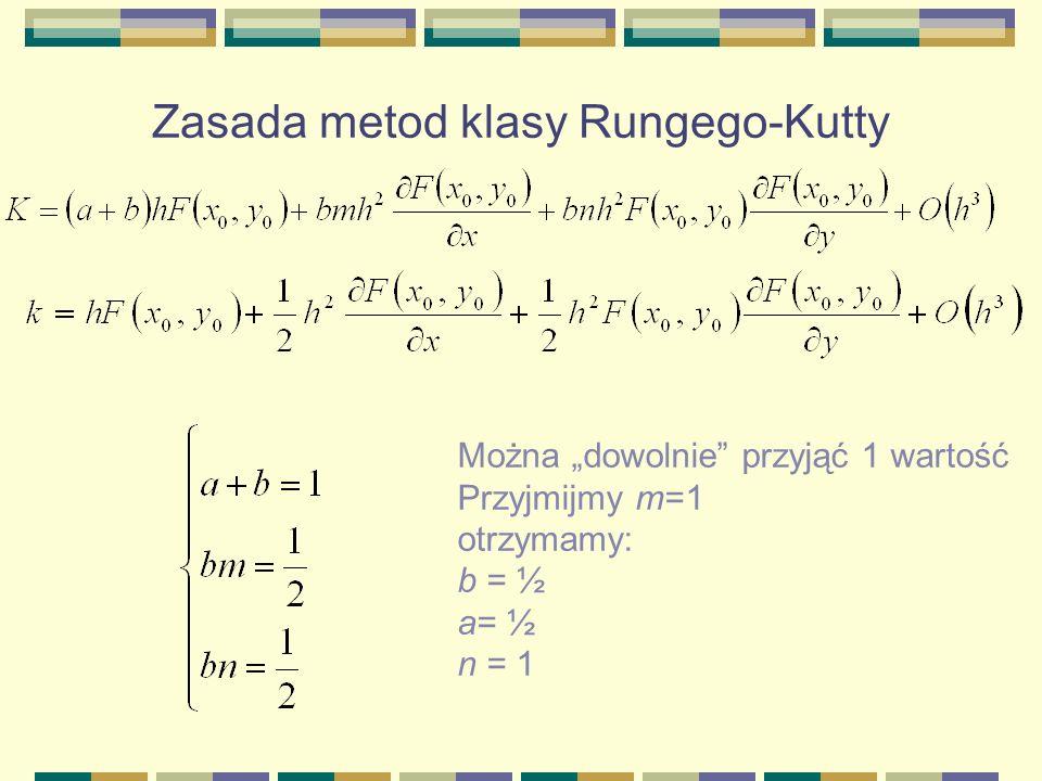 Zasada metod klasy Rungego-Kutty Można dowolnie przyjąć 1 wartość Przyjmijmy m=1 otrzymamy: b = ½ a= ½ n = 1