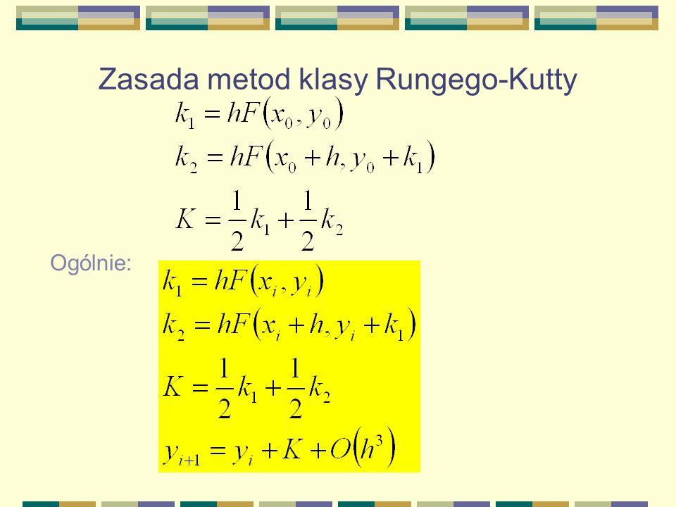 Zasada metod klasy Rungego-Kutty Ogólnie: