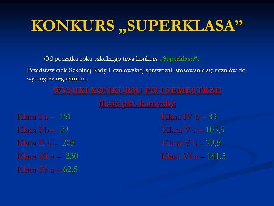 KONKURS SUPERKLASA Od początku roku szkolnego trwa konkurs Superklasa. Przedstawiciele Szkolnej Rady Uczniowskiej sprawdzali stosowanie się uczniów do