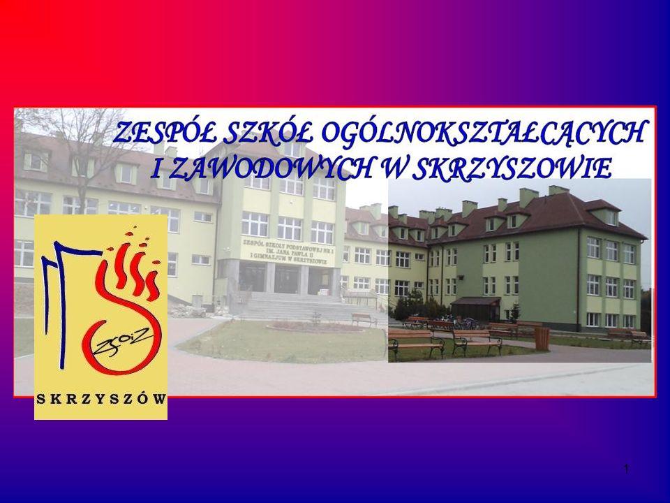 2 Położenie szkoły