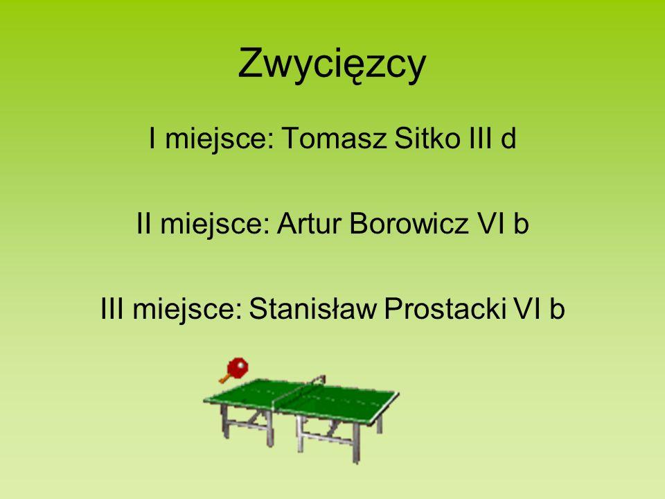 Zwycięzcy I miejsce: Tomasz Sitko III d II miejsce: Artur Borowicz VI b III miejsce: Stanisław Prostacki VI b