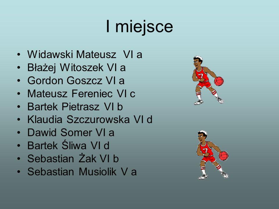 I miejsce Widawski Mateusz VI a Błażej Witoszek VI a Gordon Goszcz VI a Mateusz Fereniec VI c Bartek Pietrasz VI b Klaudia Szczurowska VI d Dawid Some