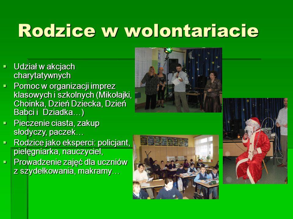 Rodzice w wolontariacie Udział w akcjach charytatywnych Udział w akcjach charytatywnych Pomoc w organizacji imprez klasowych i szkolnych (Mikołajki, C