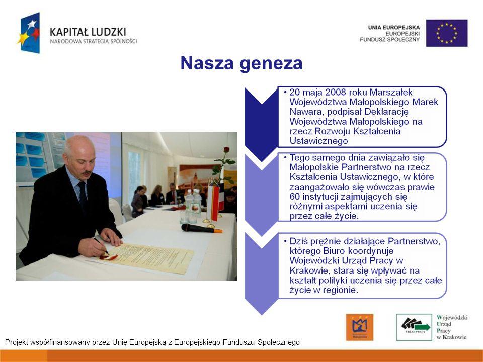 Nasza geneza Projekt współfinansowany przez Unię Europejską z Europejskiego Funduszu Społecznego