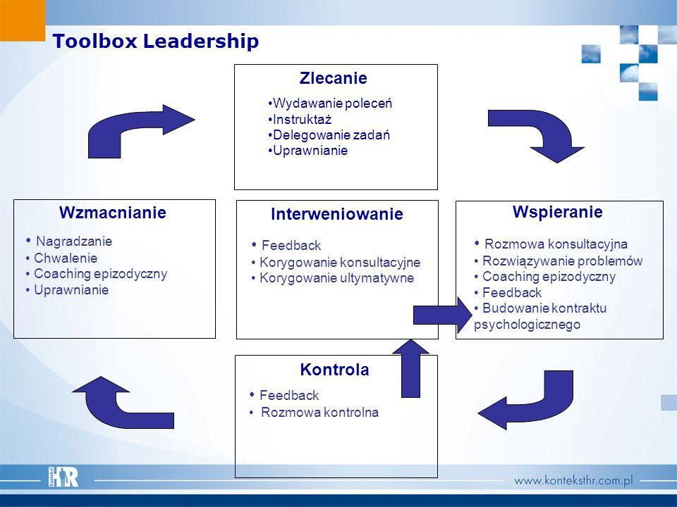 Toolbox Leadership Feedback Rozmowa kontrolna Zlecanie Wydawanie poleceń Instruktaż Delegowanie zadań Uprawnianie Rozmowa konsultacyjna Rozwiązywanie