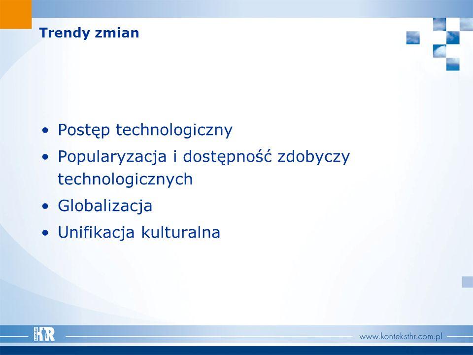 Trendy zmian Postęp technologiczny Popularyzacja i dostępność zdobyczy technologicznych Globalizacja Unifikacja kulturalna