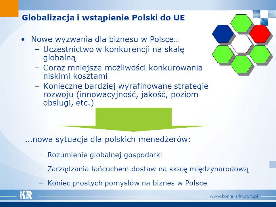 Globalizacja i wstąpienie Polski do UE Nowe wyzwania dla biznesu w Polsce… –Uczestnictwo w konkurencji na skalę globalną –Coraz mniejsze możliwości ko