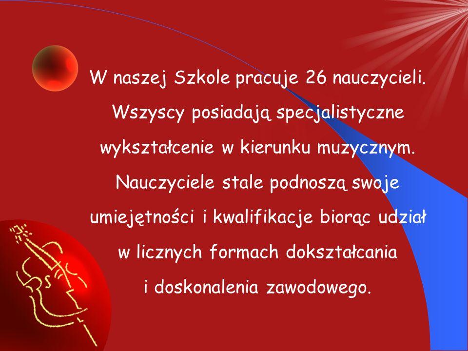 a w chwili obecnej od roku 2003 Beata Olszańska