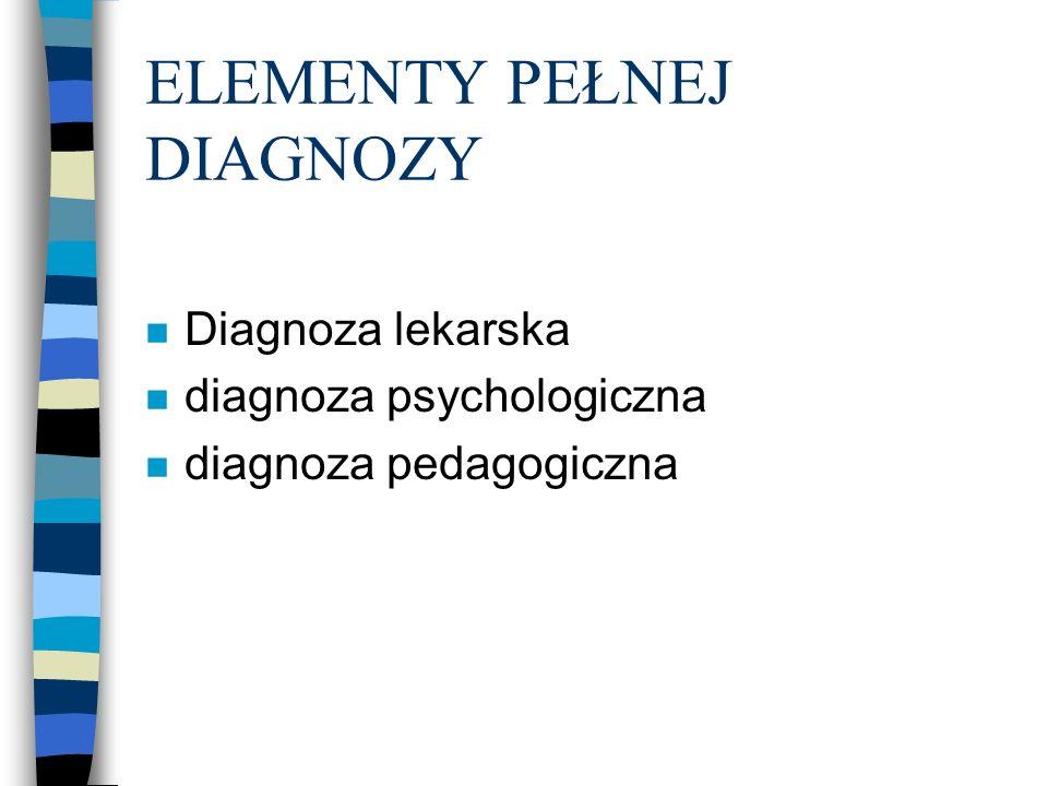 ELEMENTY PEŁNEJ DIAGNOZY n Diagnoza lekarska n diagnoza psychologiczna n diagnoza pedagogiczna