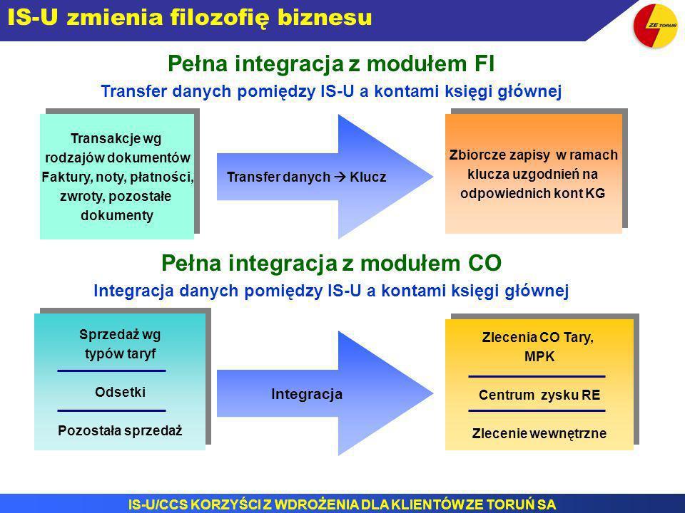 IS-U/CCS KORZYŚCI Z WDROŻENIA DLA KLIENTÓW ZE TORUŃ SA Pełna integracja z modułem FI Transfer danych pomiędzy IS-U a kontami księgi głównej Pełna inte