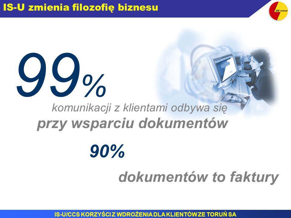IS-U/CCS KORZYŚCI Z WDROŻENIA DLA KLIENTÓW ZE TORUŃ SA 99%99% komunikacji z klientami odbywa się przy wsparciu dokumentów 90% dokumentów to faktury IS
