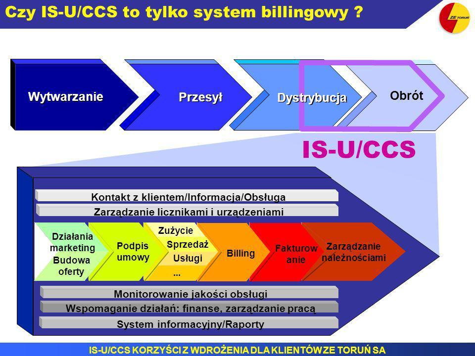 IS-U/CCS KORZYŚCI Z WDROŻENIA DLA KLIENTÓW ZE TORUŃ SA Obrót Wytwarzanie Przesył IS-U/CCS Budowa oferty Działania marketing Podpis umowy... Zużycie Sp