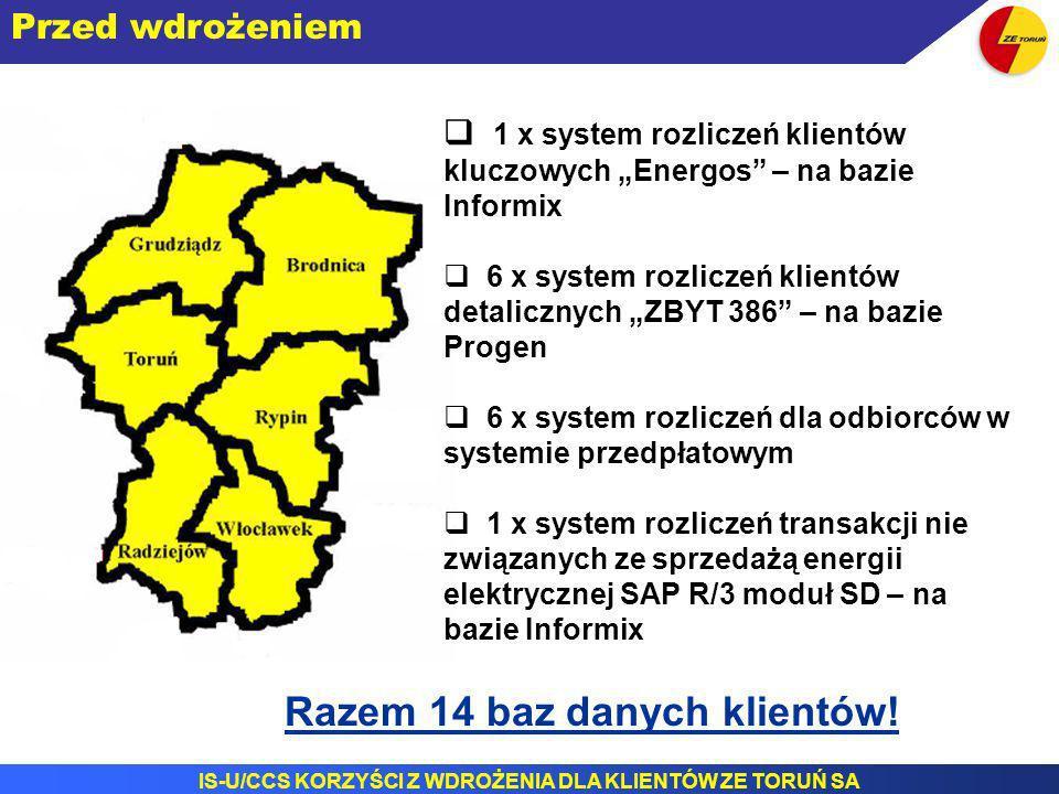 IS-U/CCS KORZYŚCI Z WDROŻENIA DLA KLIENTÓW ZE TORUŃ SA 1 x system rozliczeń klientów kluczowych Energos – na bazie Informix 6 x system rozliczeń klien