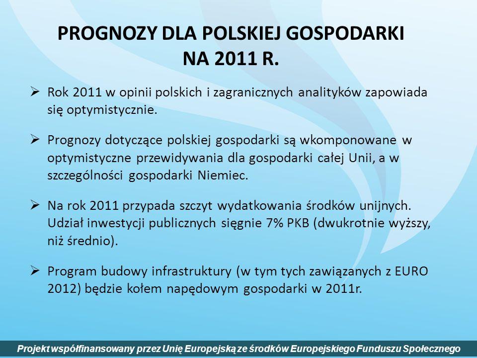 Rok 2011 w opinii polskich i zagranicznych analityków zapowiada się optymistycznie. Prognozy dotyczące polskiej gospodarki są wkomponowane w optymisty