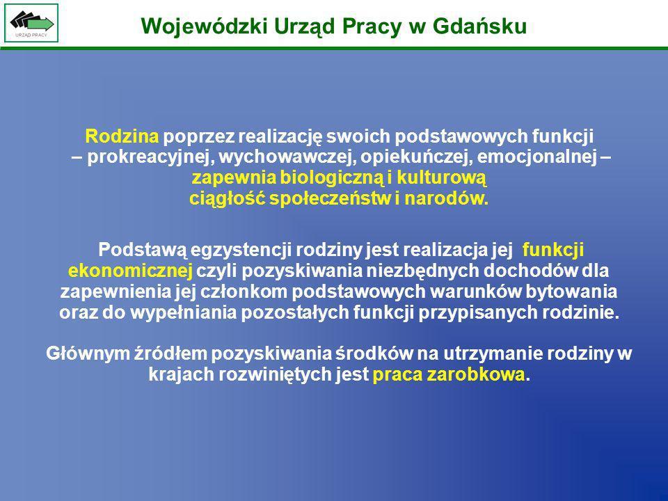 Wojewódzki Urząd Pracy w Gdańsku Rodzina poprzez realizację swoich podstawowych funkcji – prokreacyjnej, wychowawczej, opiekuńczej, emocjonalnej – zap